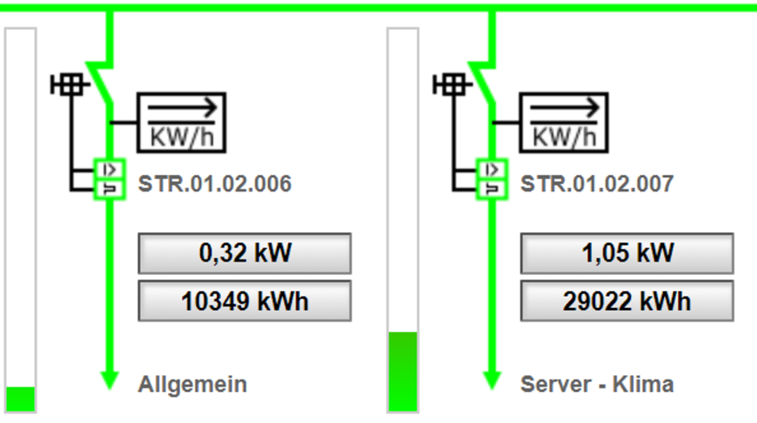 Groß Wie Funktioniert Eine Dampfkesselanlage Ideen - Elektrische ...